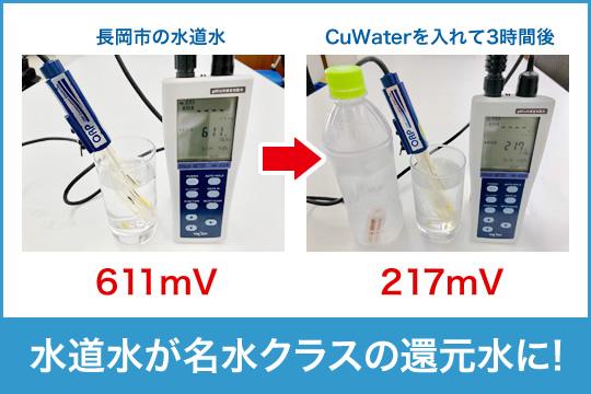CuWater携帯浄水器は銅の力で水道水をミネラルウォーター並みの還元水にすることが可能