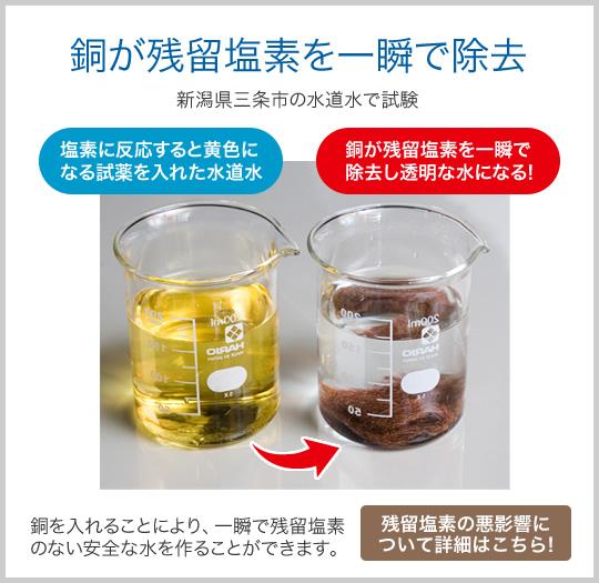 銅が残留塩素を一瞬で除去